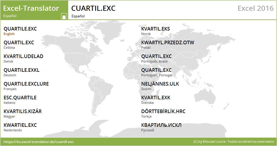 Cuartilexc excel translator exc excel translator gumiabroncs Choice Image